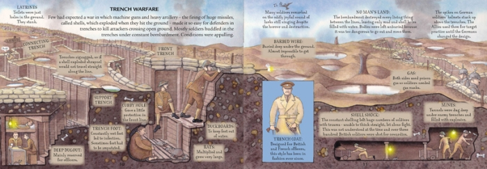 World War One pps 10-11