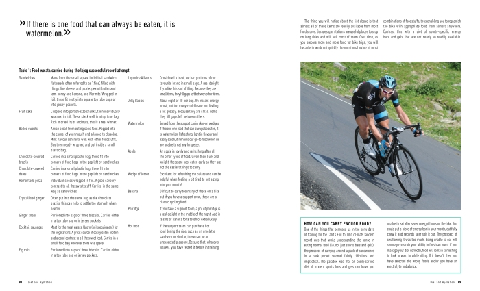 ultra-distance-cycling-sample-spread-4